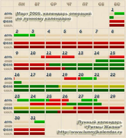 онлайн карте лунный календарь проведения операций декабрь 2015 Плэй Маркет