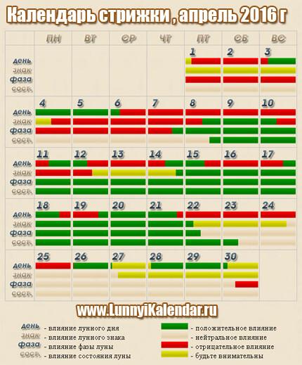 Календарь стрижек на апрель 2016 года