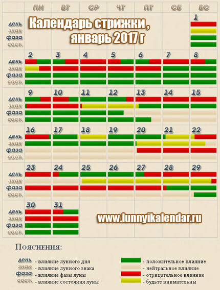 календарь стрижки на январь 2017 года