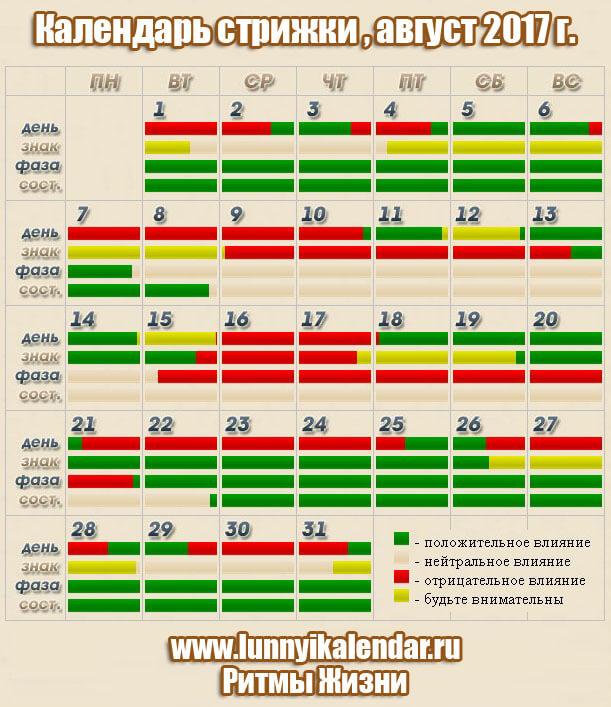 Календарь стрижки на август 2017